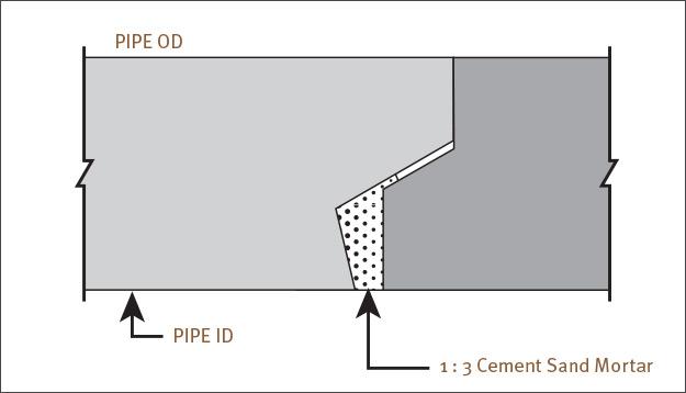 rjp diagram 1