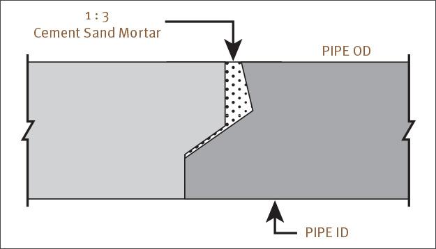 rjp diagram 2